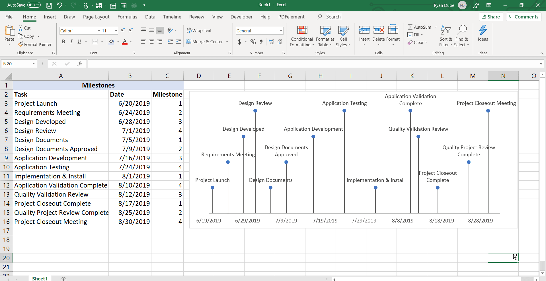 Screenshot of a completed timeline in Excel