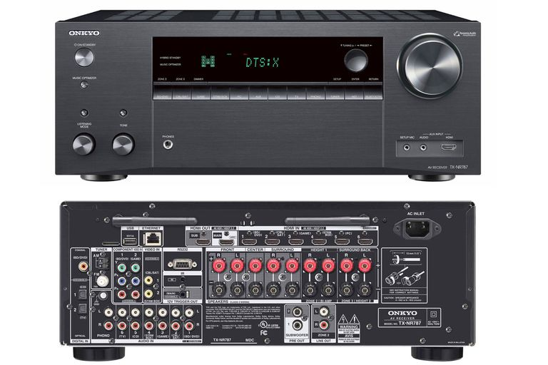 The Guide to Home Theater, AV, Surround Sound Receiver ... on