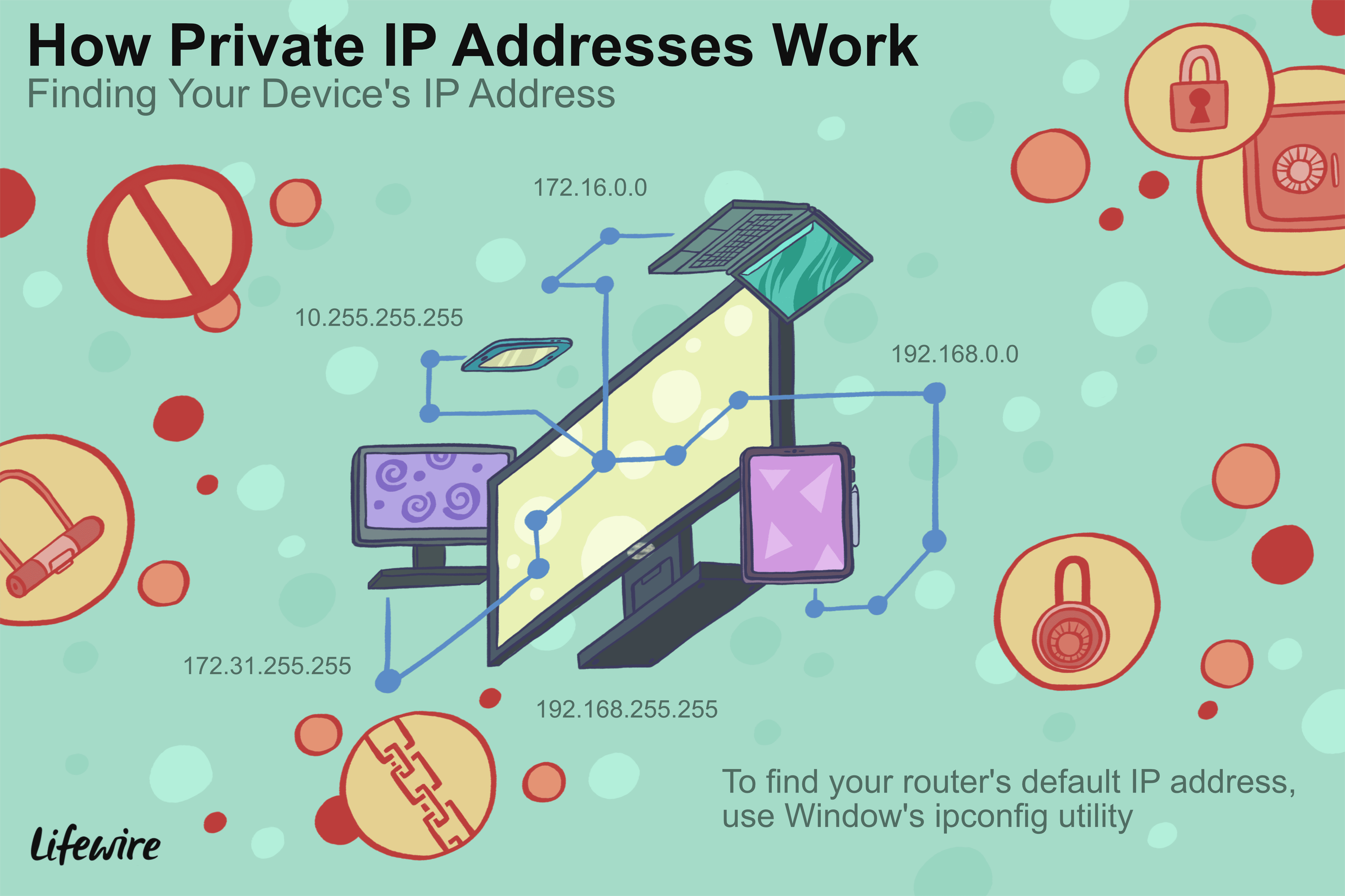 Illustration of how private IP addresses work