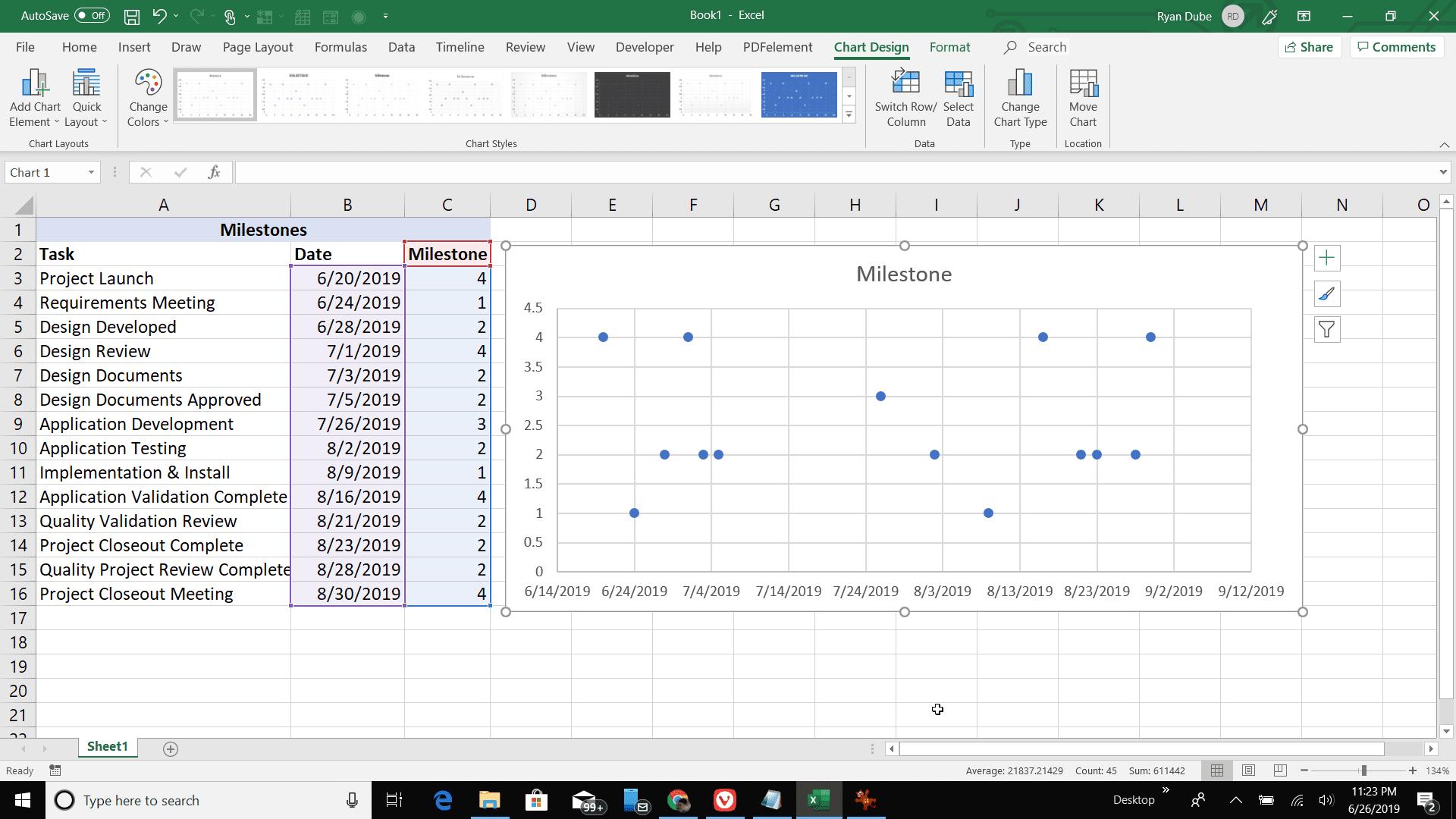 Screenshot of initial timeline scatter plot