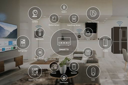 Samsung Smart TV Integration with SmartThings