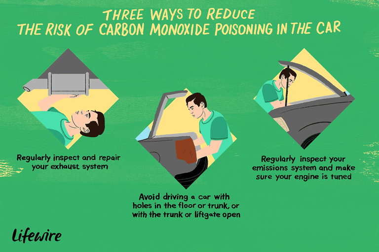 Three ways to reduce the risk of carbon monoxide poisoning in the car