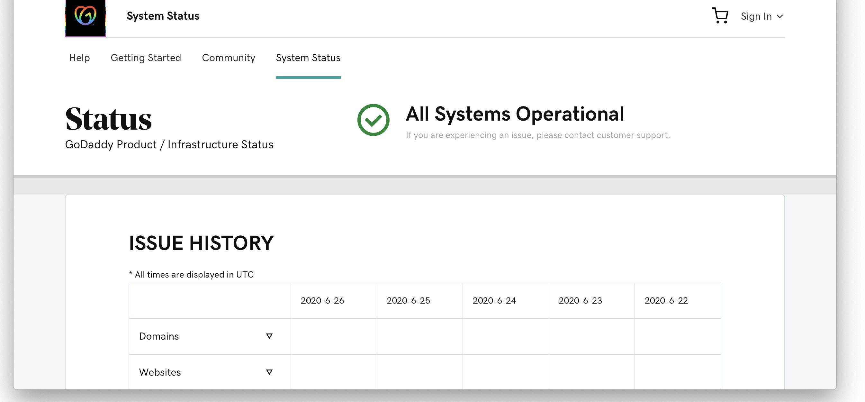 GoDaddy's System Status Page