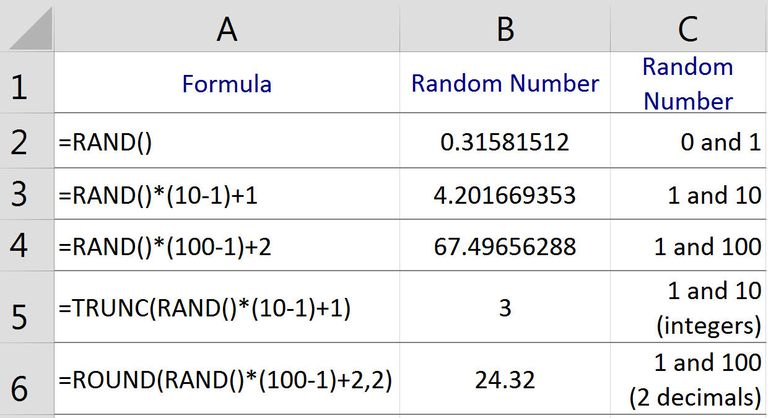 Generating Random Numbers With Excel's Rand Function. Generate Random Numbers With The Rand Function. Worksheet. Integer Worksheet Generator At Mspartners.co