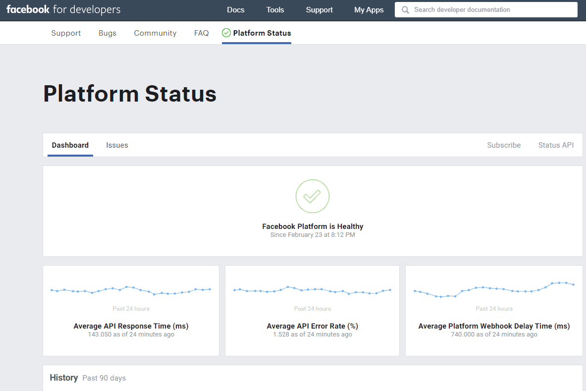 Facebook Platform Status page