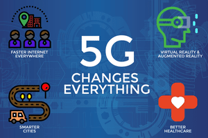 Illustration of four 5G use cases