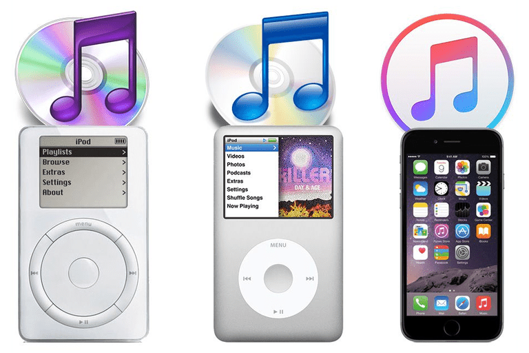 iPod, iTunes, and iphone through the years.