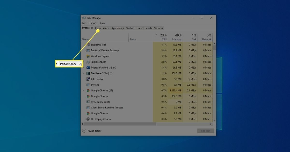 Performance tab of Task Manager window.