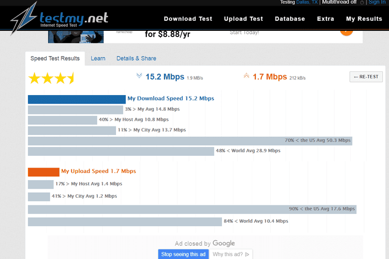 TestMy.net speed test results