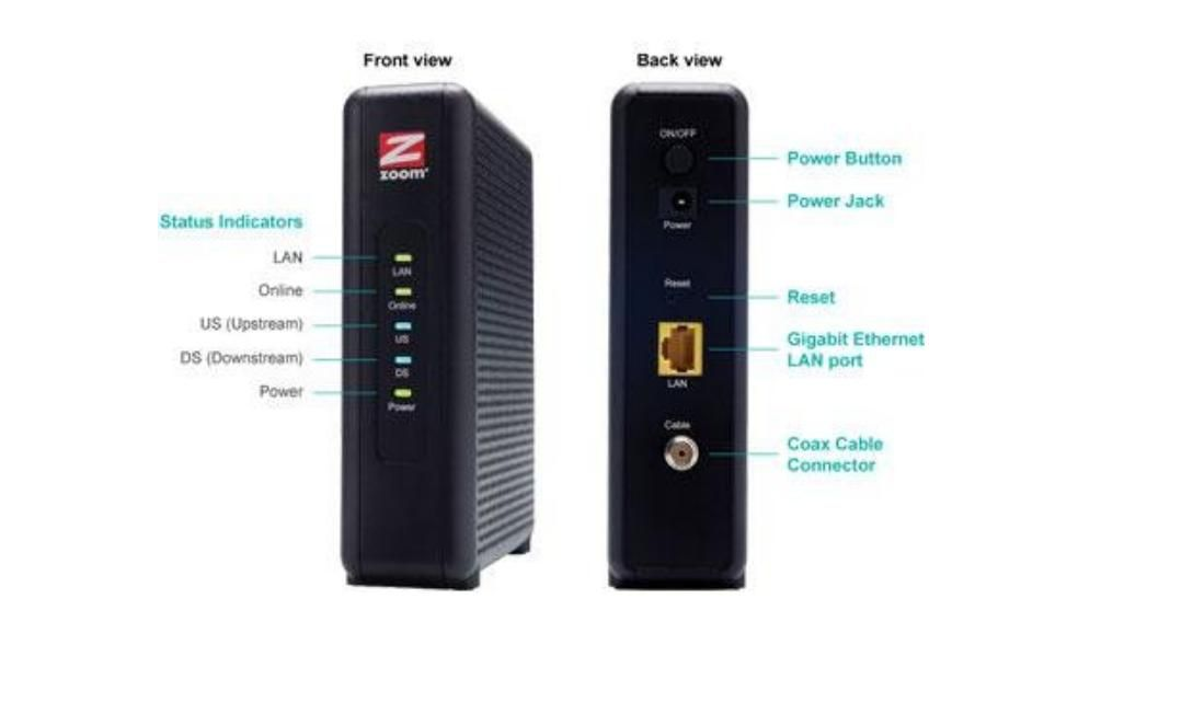Do I Need a Modem and a Router?
