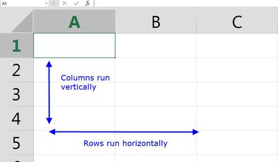 Column and Row Headings in Spreadsheets