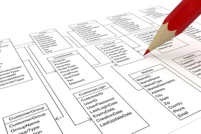 Graphic of red pencil outlining database relationships