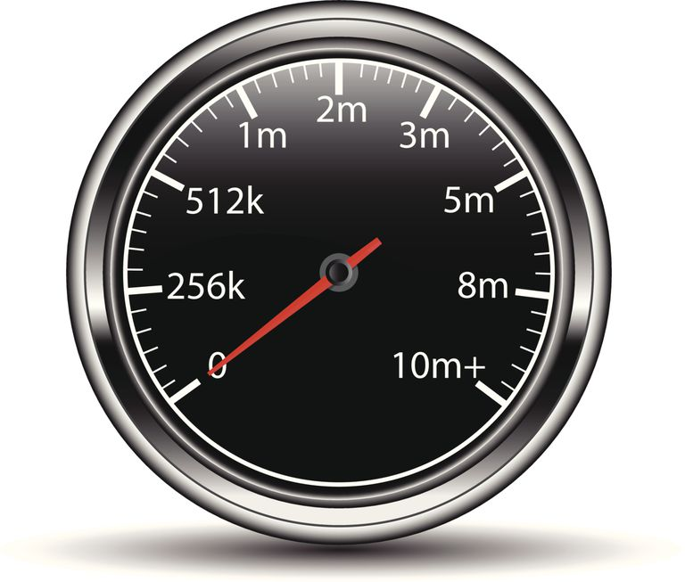 A digital speedometer