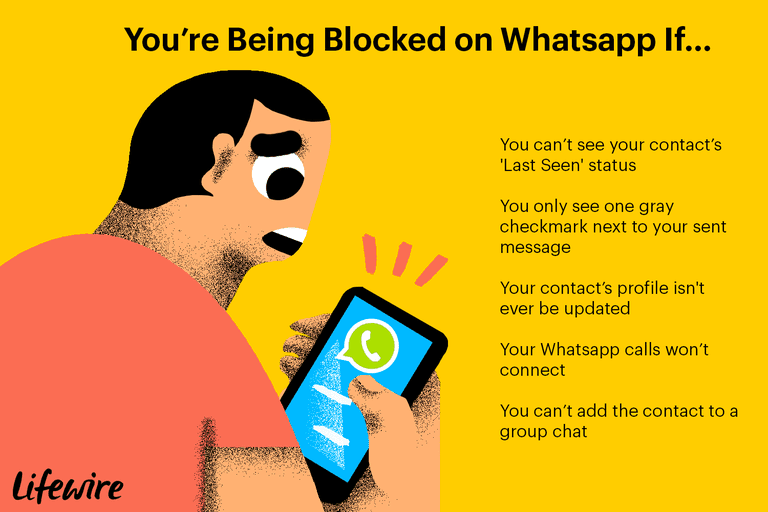 How to Know If You've Been Blocked on Whatsapp
