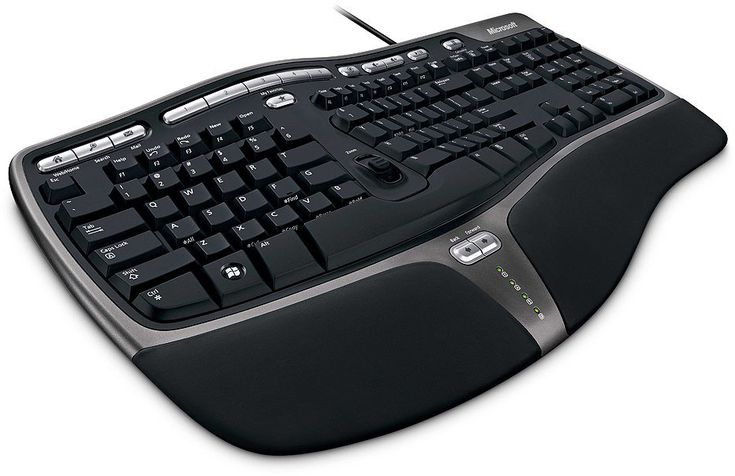 What Is A Keyboard Computer Keyboard Definition