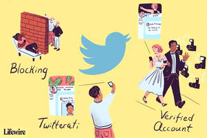 Illustration of Twitter terms Blocking, Twitterati, Verified Account
