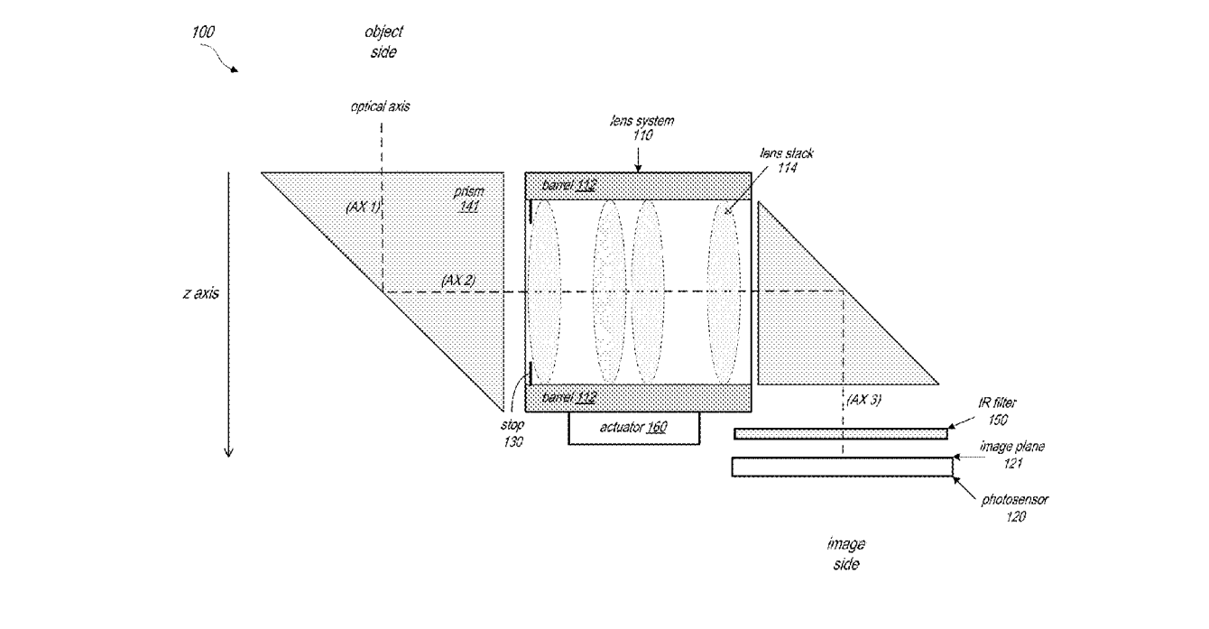 Design plans for an Apple periscope lens from an approved patent