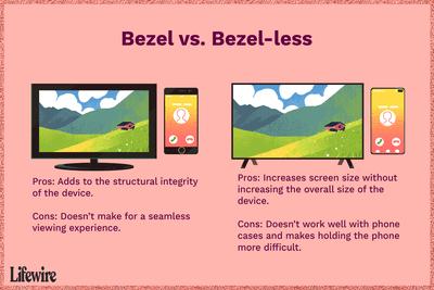 Bezel vs. Bezel-less design illustration