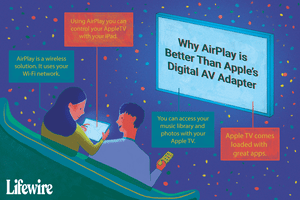 Illustration explaining why you shouldn't buy Apple's digital AV adapter