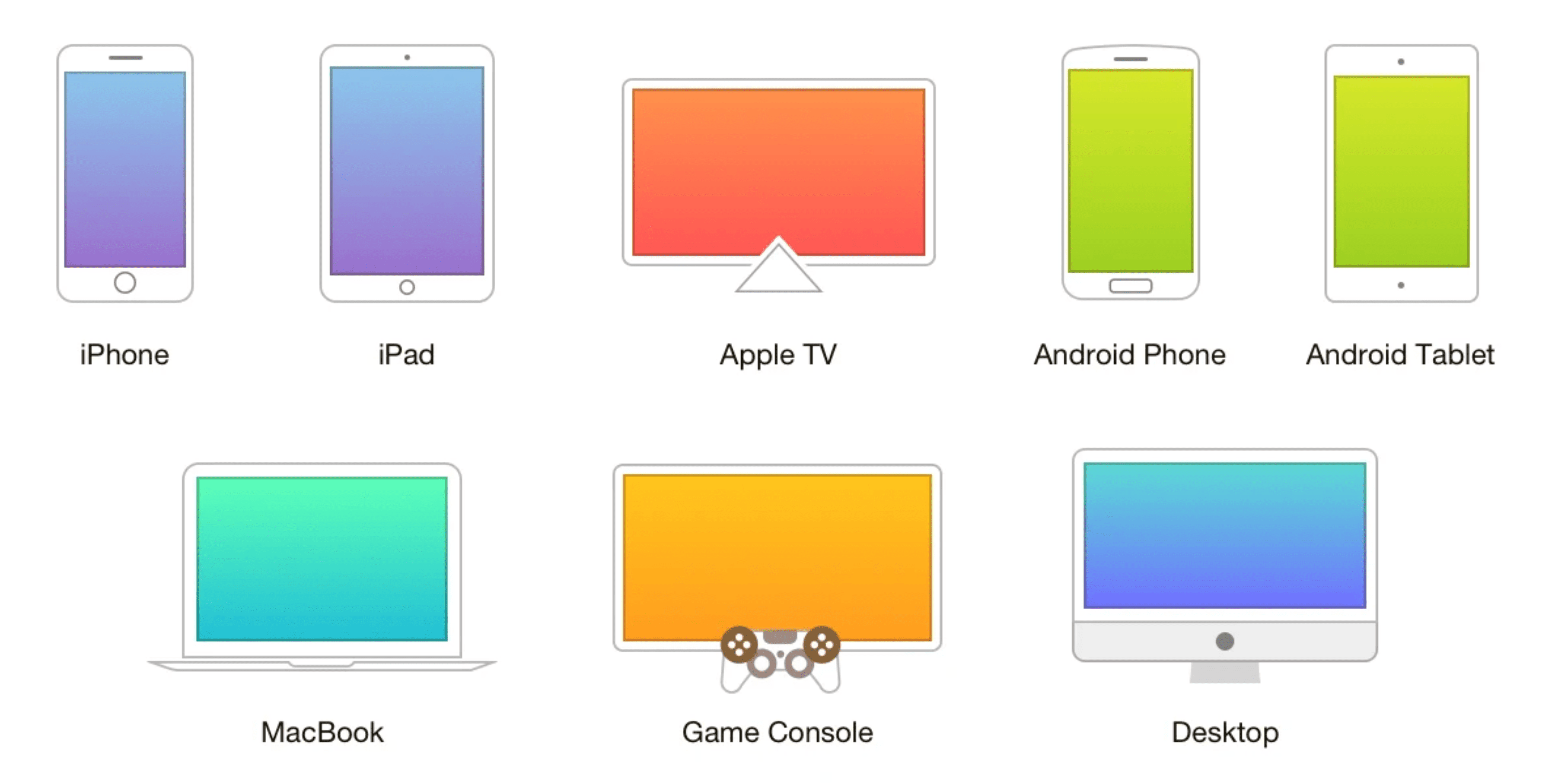 Chart showing all devices compatible with Typeeto