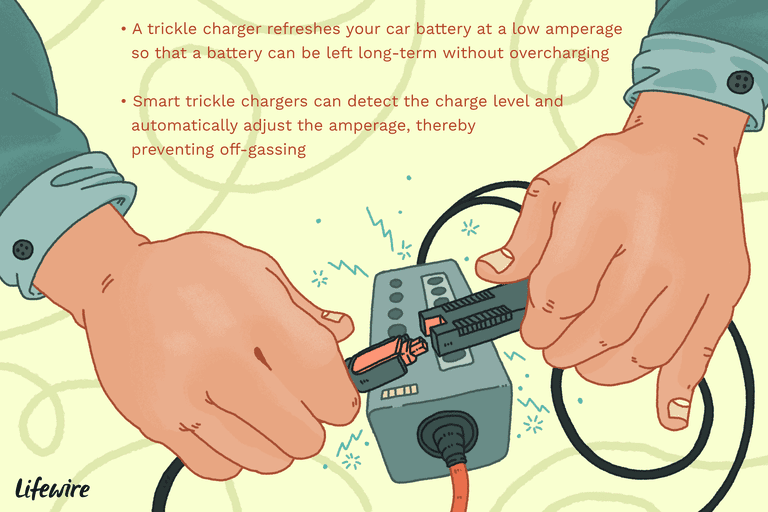 Ilration Of A Trickle Charger With Text Explaining What It Is