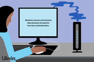 An illustration explaining what a modem is