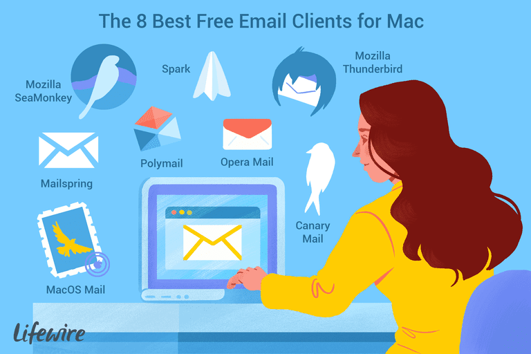 An illustration of the best free email clients for Mac.