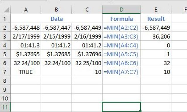 Sample MIN formulas in Excel.