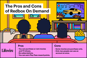 The Pros and Cons of Redbox on Demand illustration