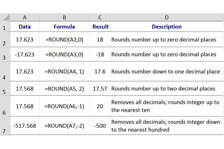 Excel Round Function: Rounding To 2 Decimal Places Worksheet At Alzheimers-prions.com