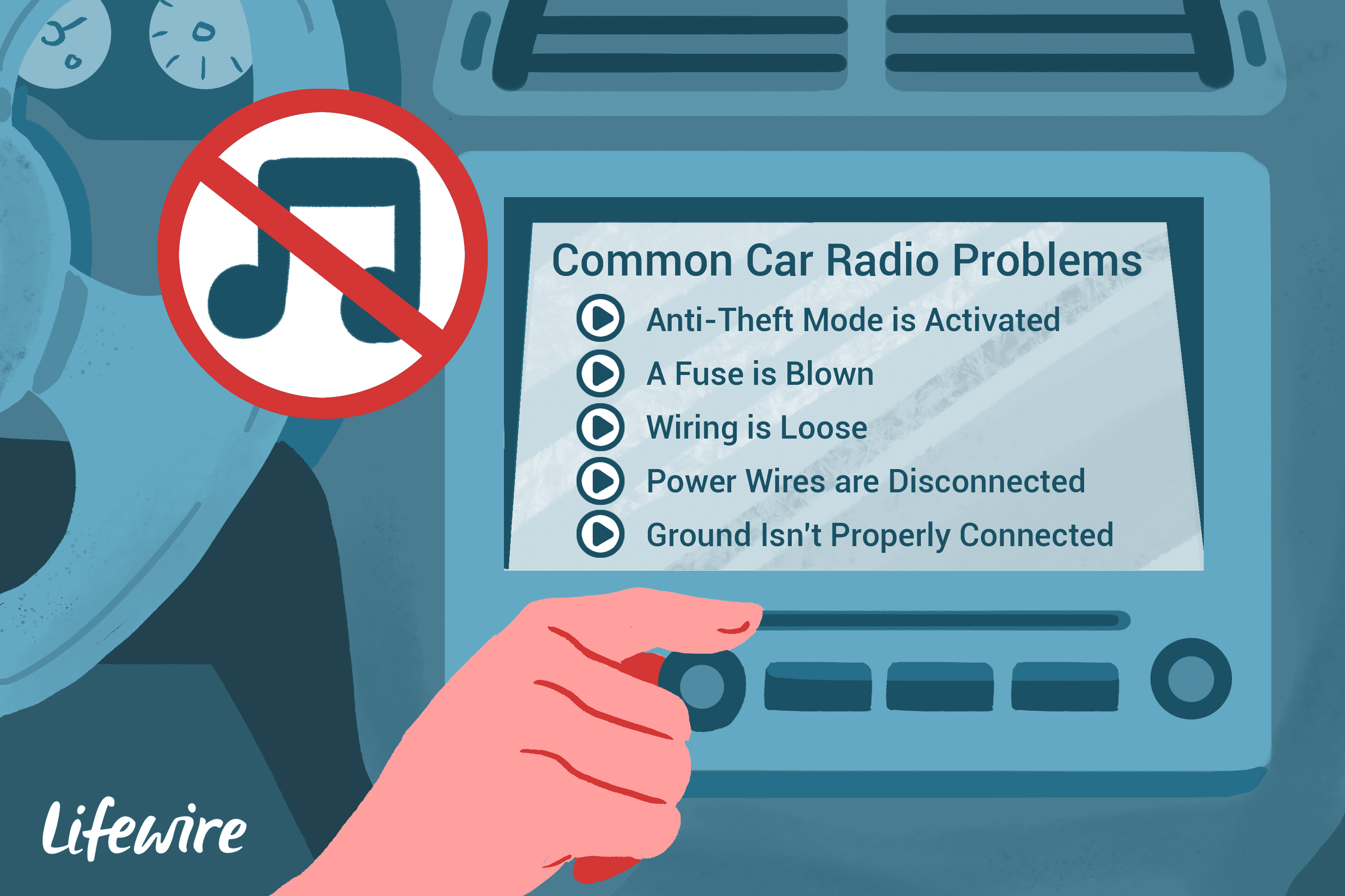 An Ilration Of The Common Problems People Experience With Car Radios