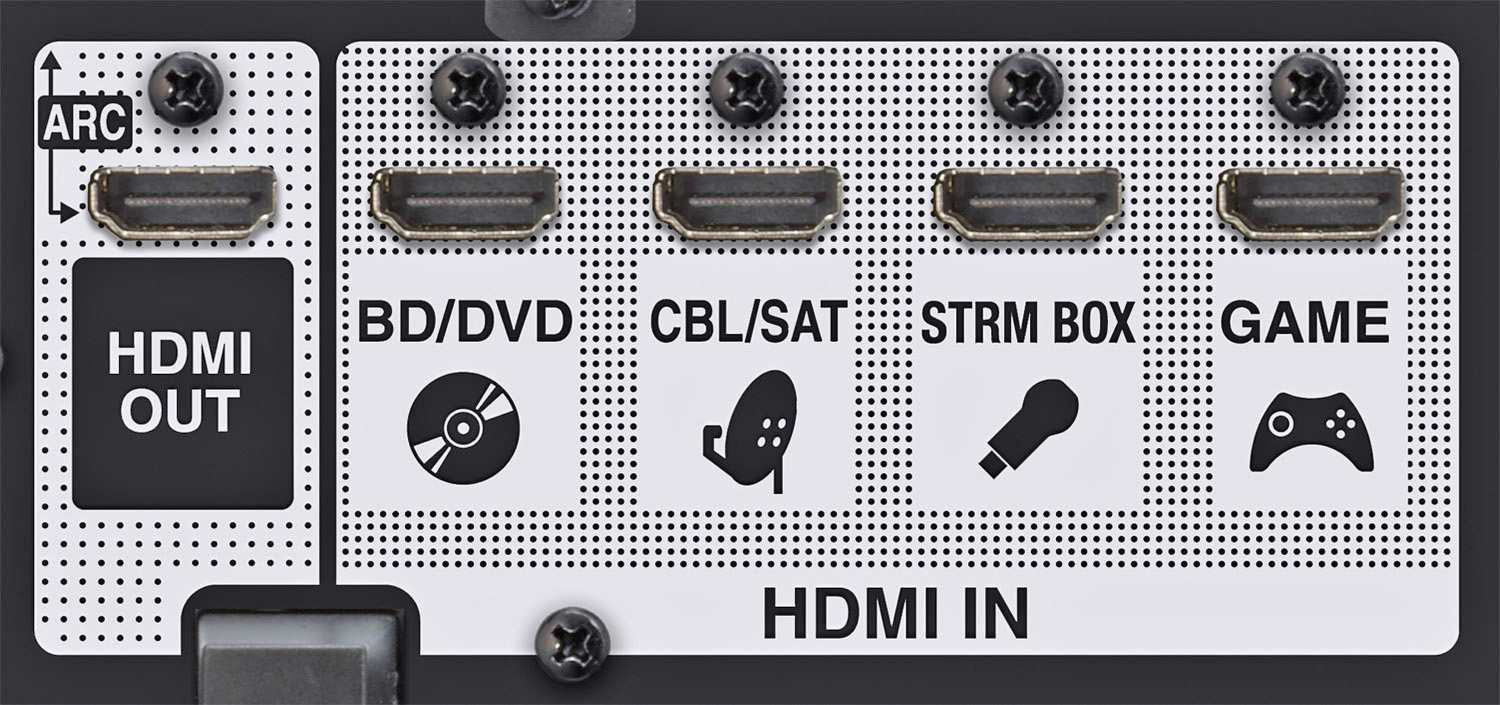 Everything You Need to Know About HDMI Cable Types on
