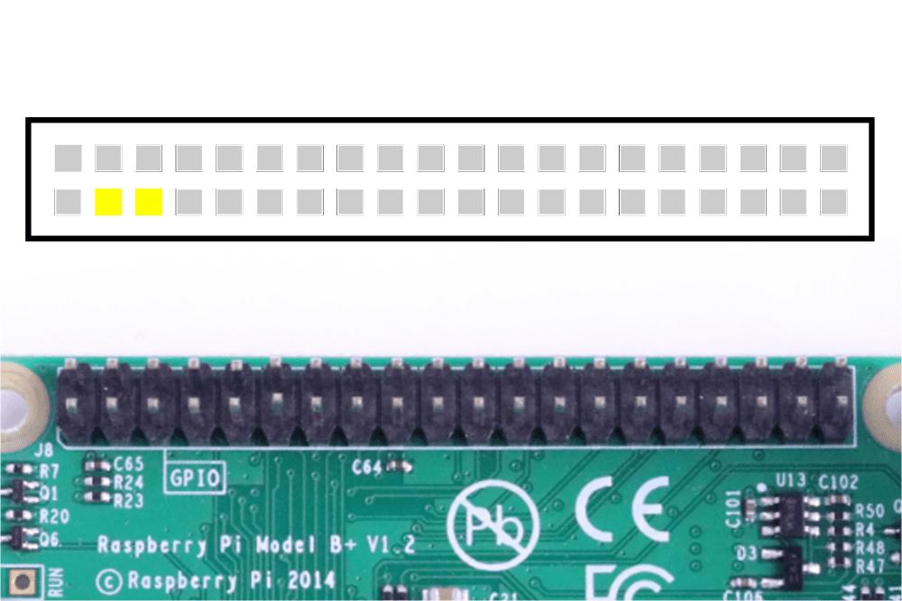 Raspberry Pi I2C GPIO pins
