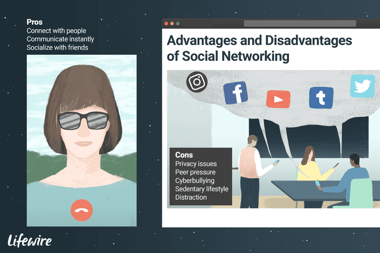 Illustration listing the pros and cons of social networking