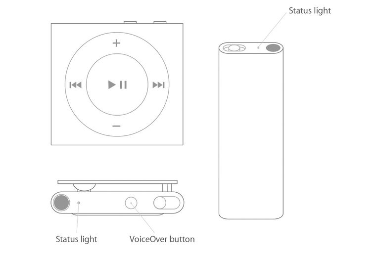 Illustration of an ipod shuffle with labels of buttons