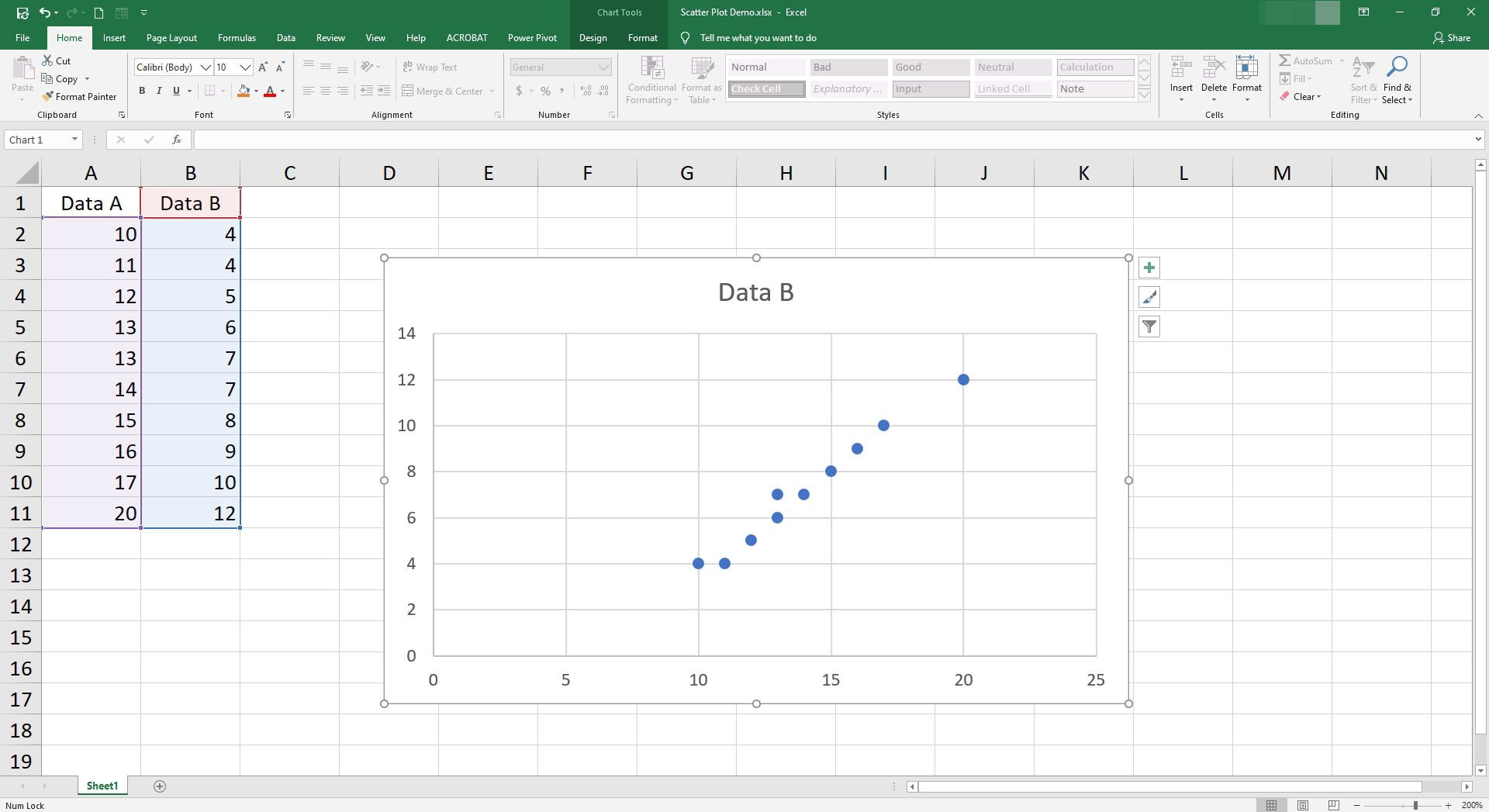 The scatter plot is selected in Excel.