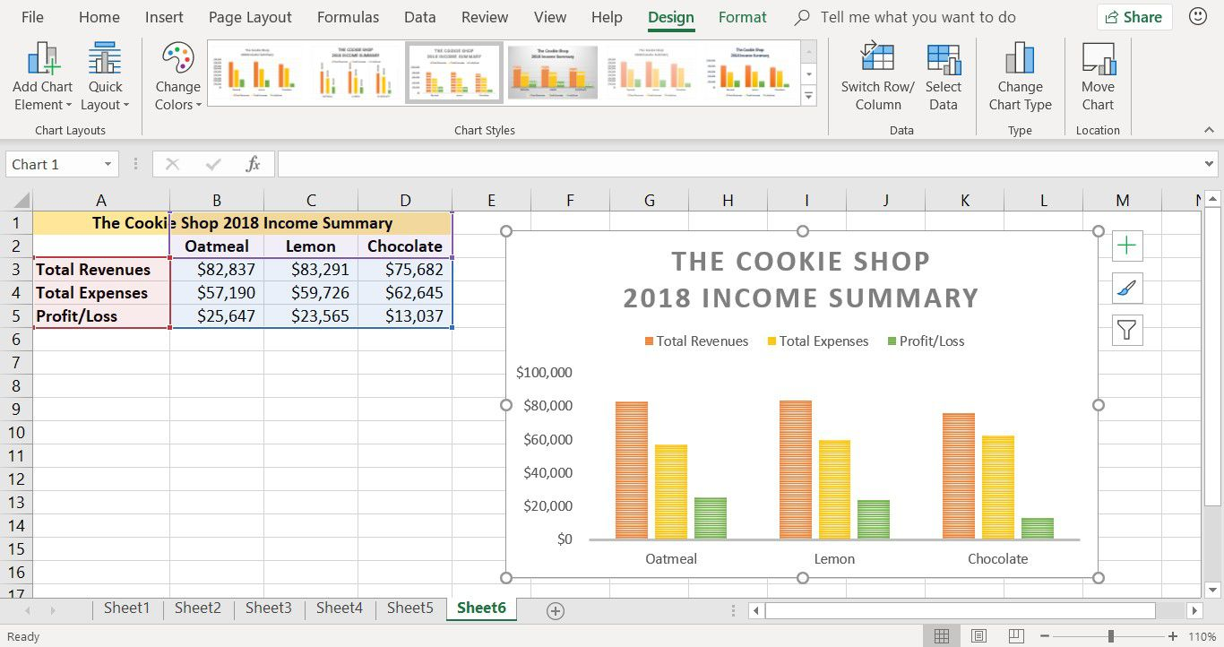 How To Create A Column Chart In Excel
