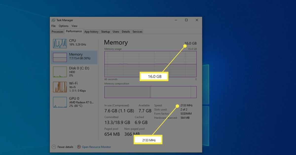 Memory and RAM speed in Task Manager