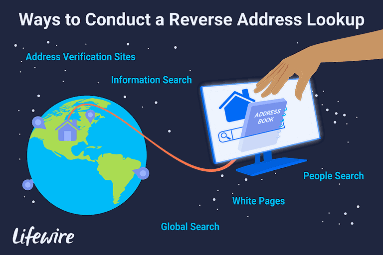 Free Reverse Address Lookup Resources