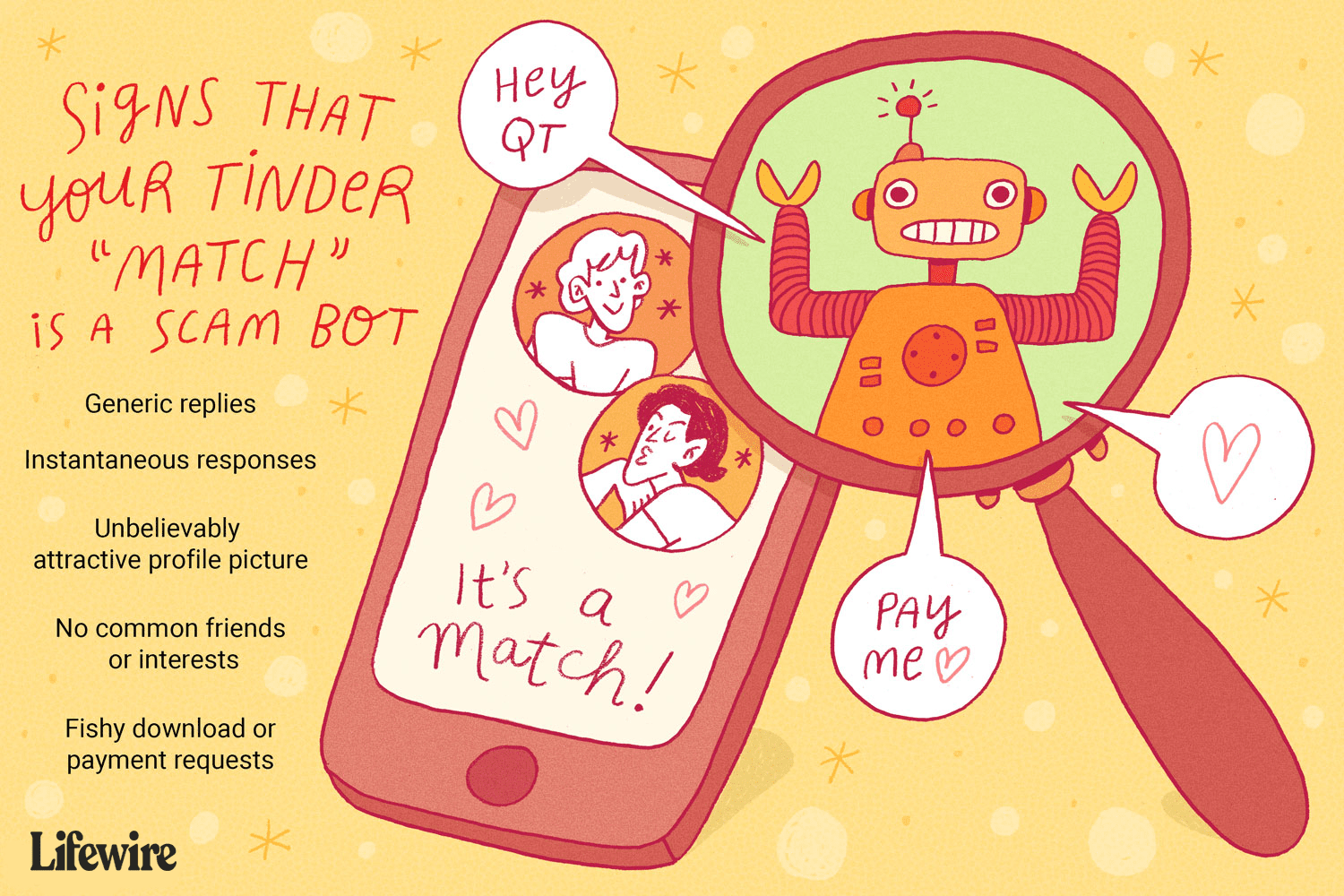 Examining a tinder match to see if it's a bot