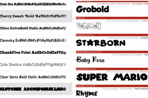 Various fonts that can be installed on the iPhone