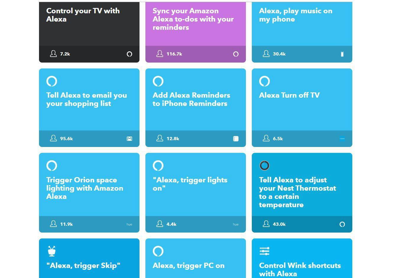 Screenshot of IFTTT recipes for Alexa