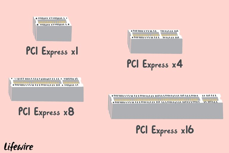 what is pci express definition of pcie pci e illustration of 4 pci express connectors