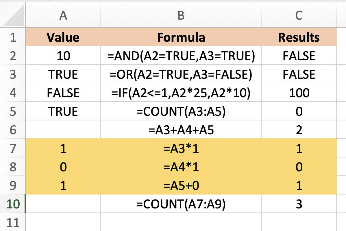 How to Use Boolean Values (Logical Values) in Excel