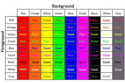 How To Choose Contrasting Colors For More Readable Websites