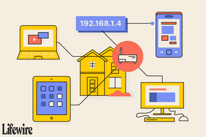 An illustration of how the 192.168.1.4 address works for local area networks.