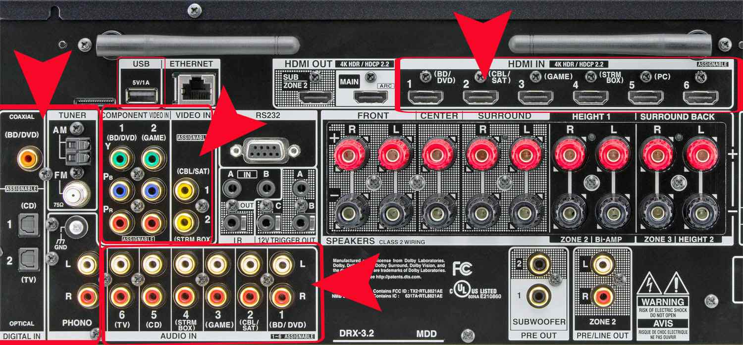 How To Set Up A Home Theater Receiver Stereo Wiring Diagram Connect The Source Components