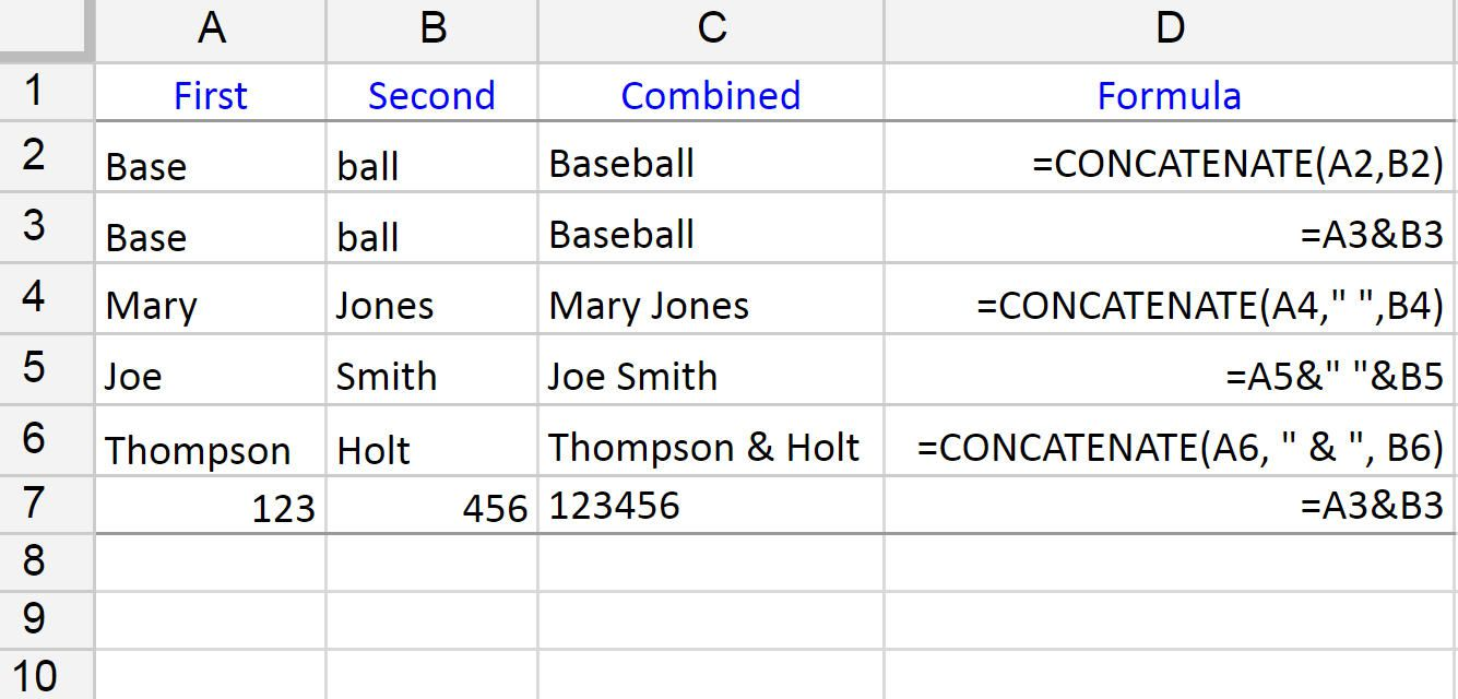 google sheets concatenate function