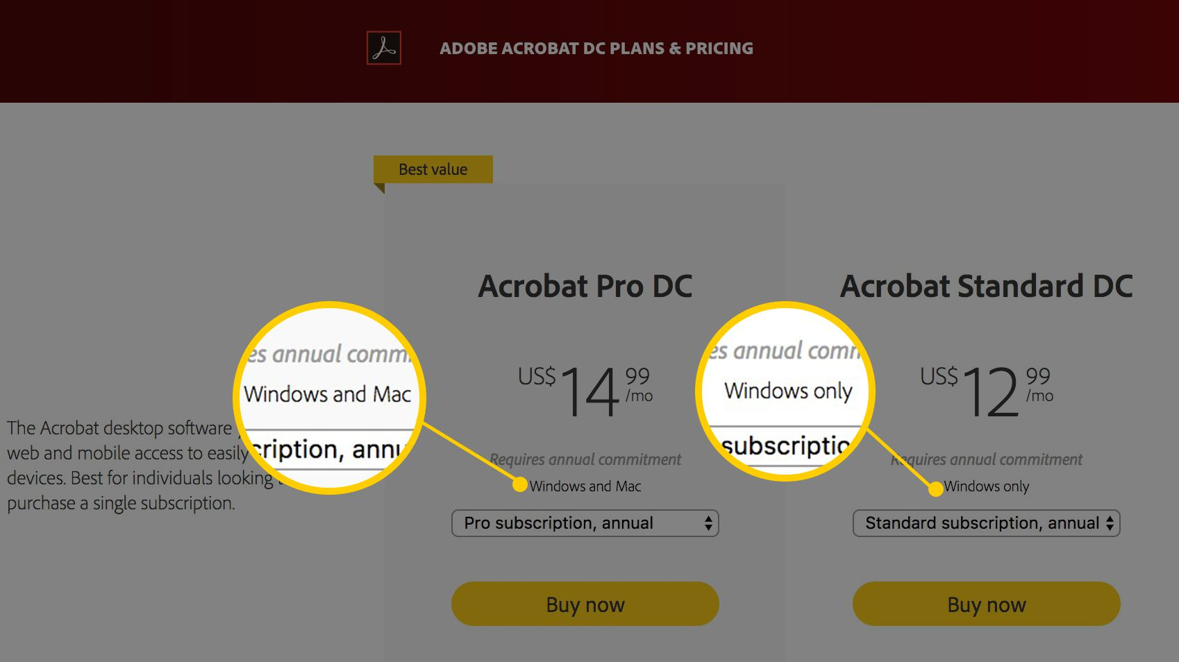 Annotated screenshot of the Adobe Acrobat download page demonstrating  Windows vs Mac operating system download options