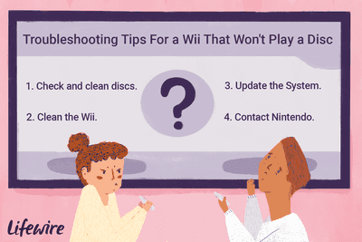 An illustration of two people troubleshooting a Wii that won't play a disc.